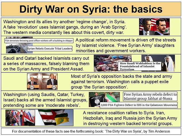 a dirty US war...
