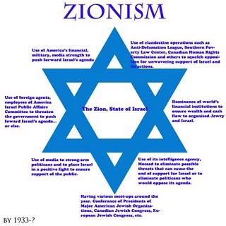 the zionist ubermensch …..