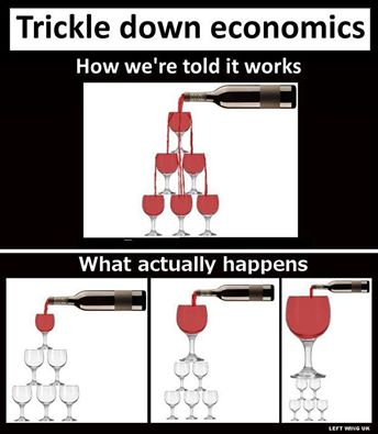 the trick in trickle-down economics ...